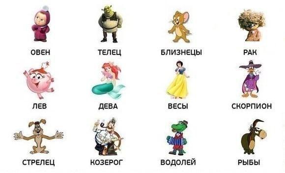 Какой вы персонаж из мультика по гороскопу?