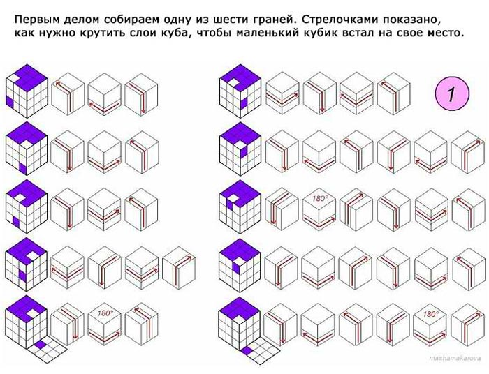 Как собрать кубик Рубик.