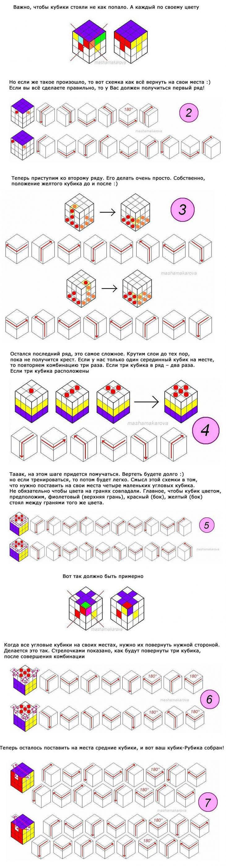 Схема сборки аксис куба