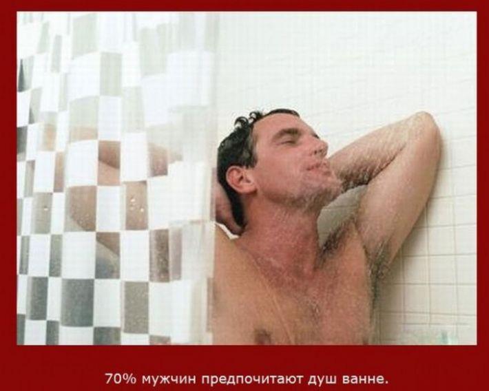 Интересные факты о мужчинах