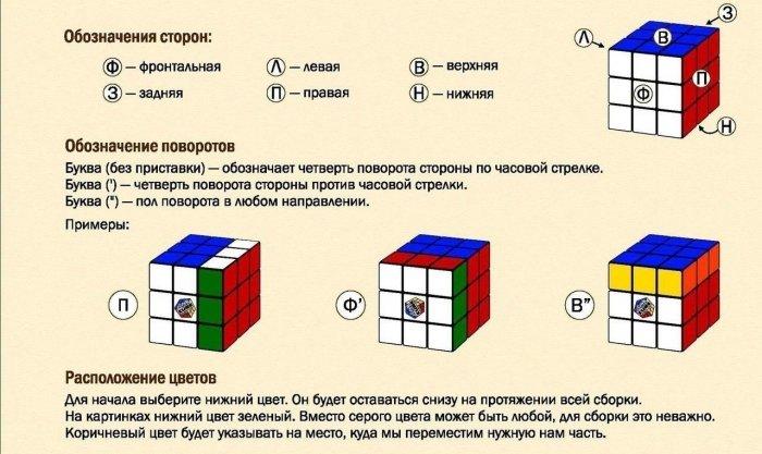 как собирать кубик рубика