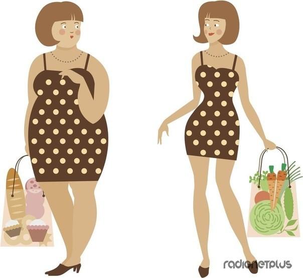 искусство правильного питания лин-жене ресита.читать онлайн книгу