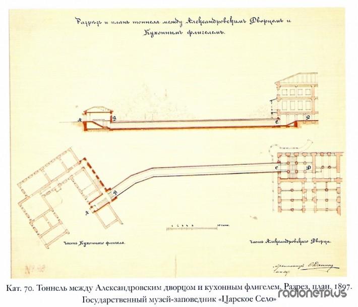 Проект века: Царскосельское метро…