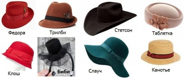 Фасоны шляп