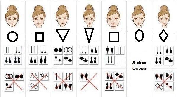 Как подобрать серьги по форме лица