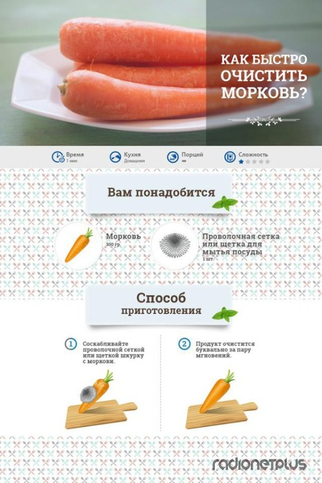 Быстро почистить морковь