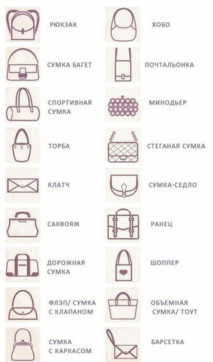 Выбираем фасон сумочек