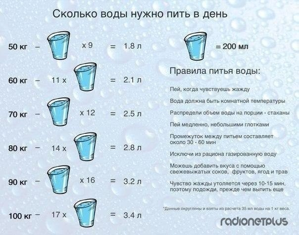 что нужно пить от паразитов