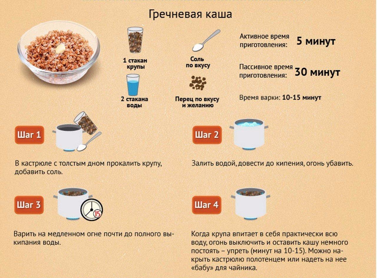 Как правильно варить гречку рассыпчатую рецепт пошагово в