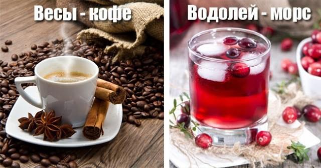 Какой вы напиток по знаку Зодиака