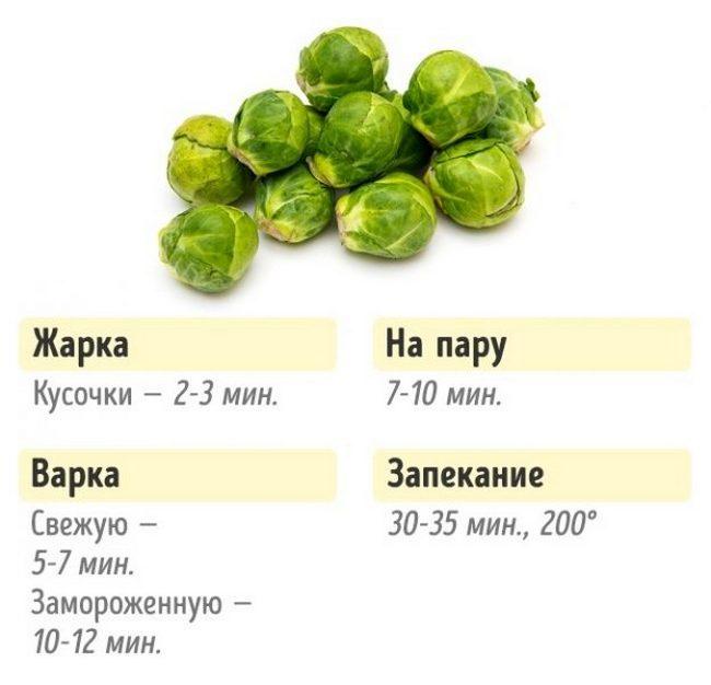ЛАЙФХАКИ НА КУХНЕ. Сколько и как нужно готовить овощи для сохранения пользы и вкуса.